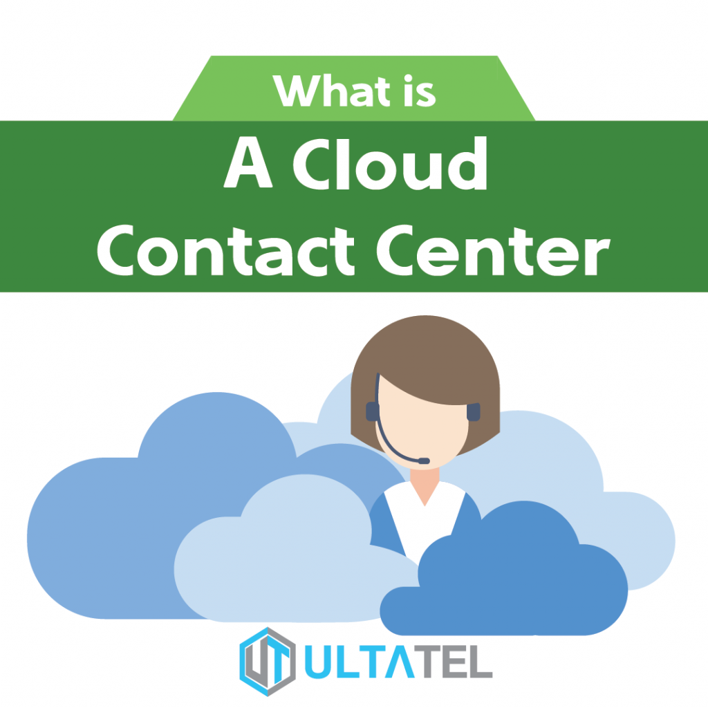 What Is A Cloud Contact Center Featured Image