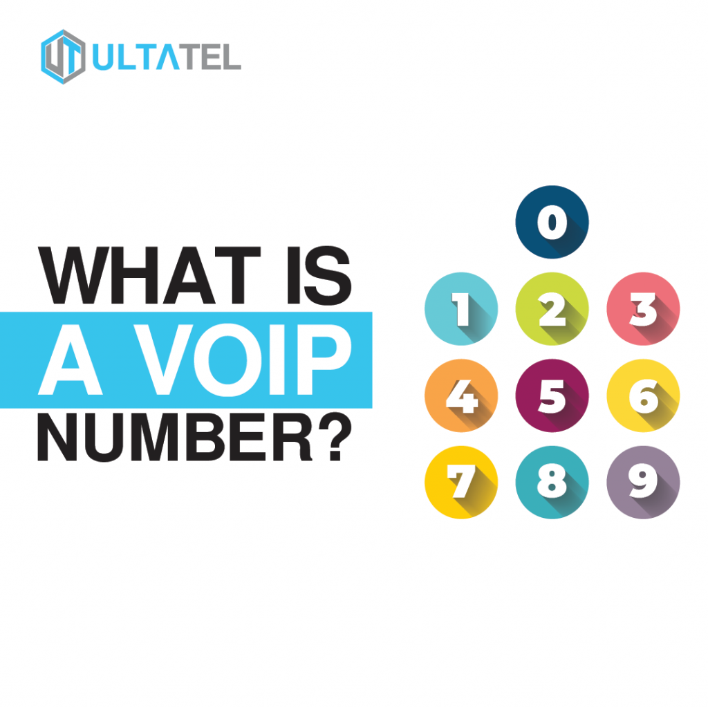 What Is A VOIP Number Featured Image