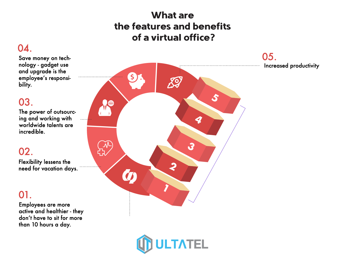 What Is A Virtual Office Infographic 1