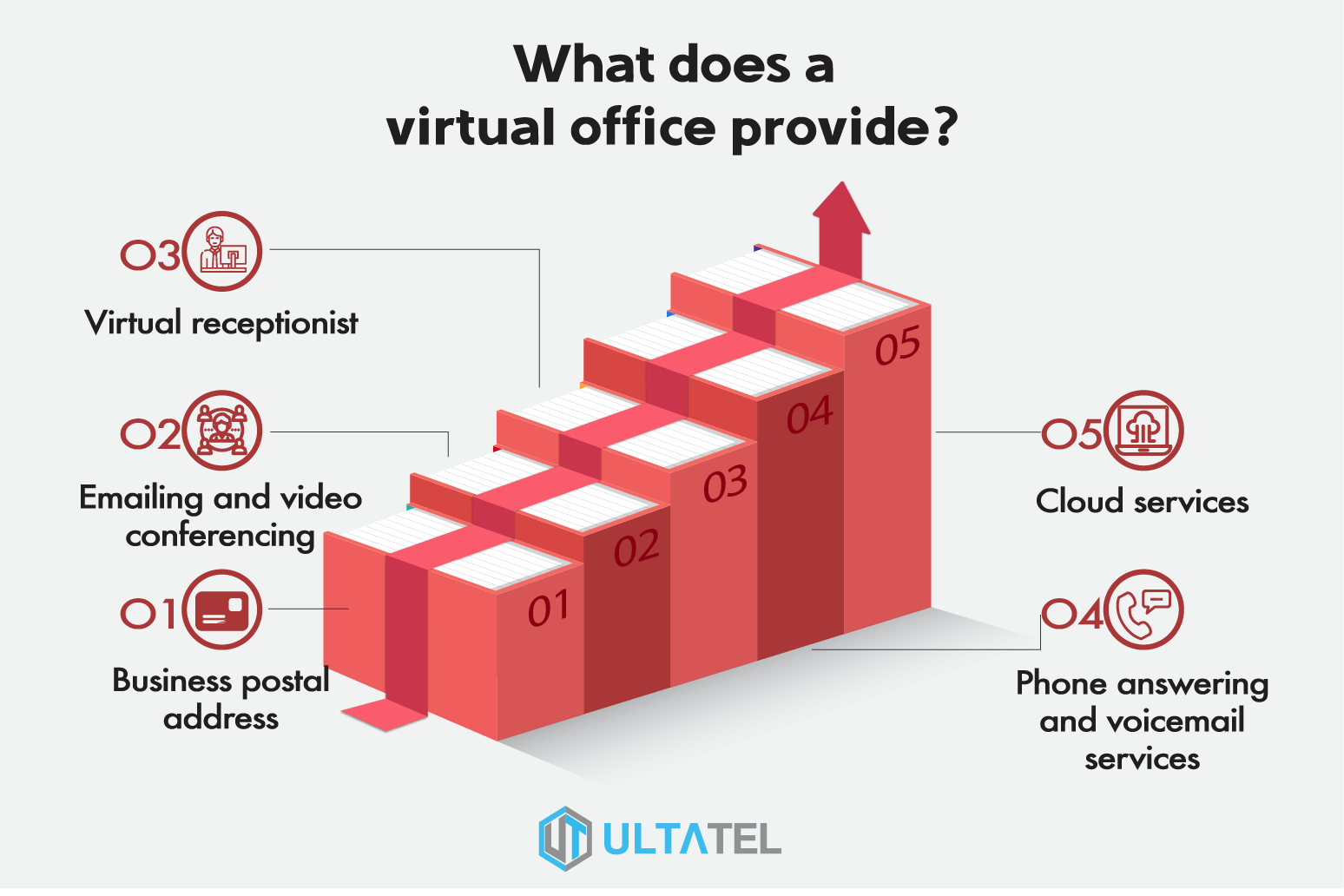 What Is A Virtual Office Infographic 2