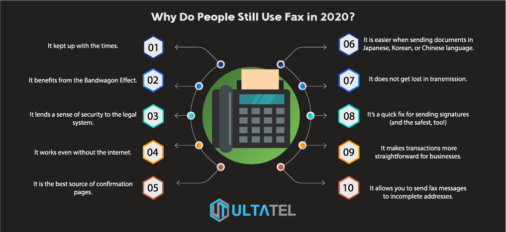 Why Do People Still Use Fax Infographic