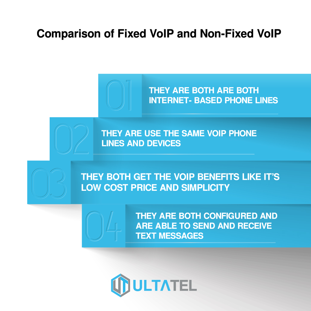 comparison of fixed voip and non-fixed voip infographics