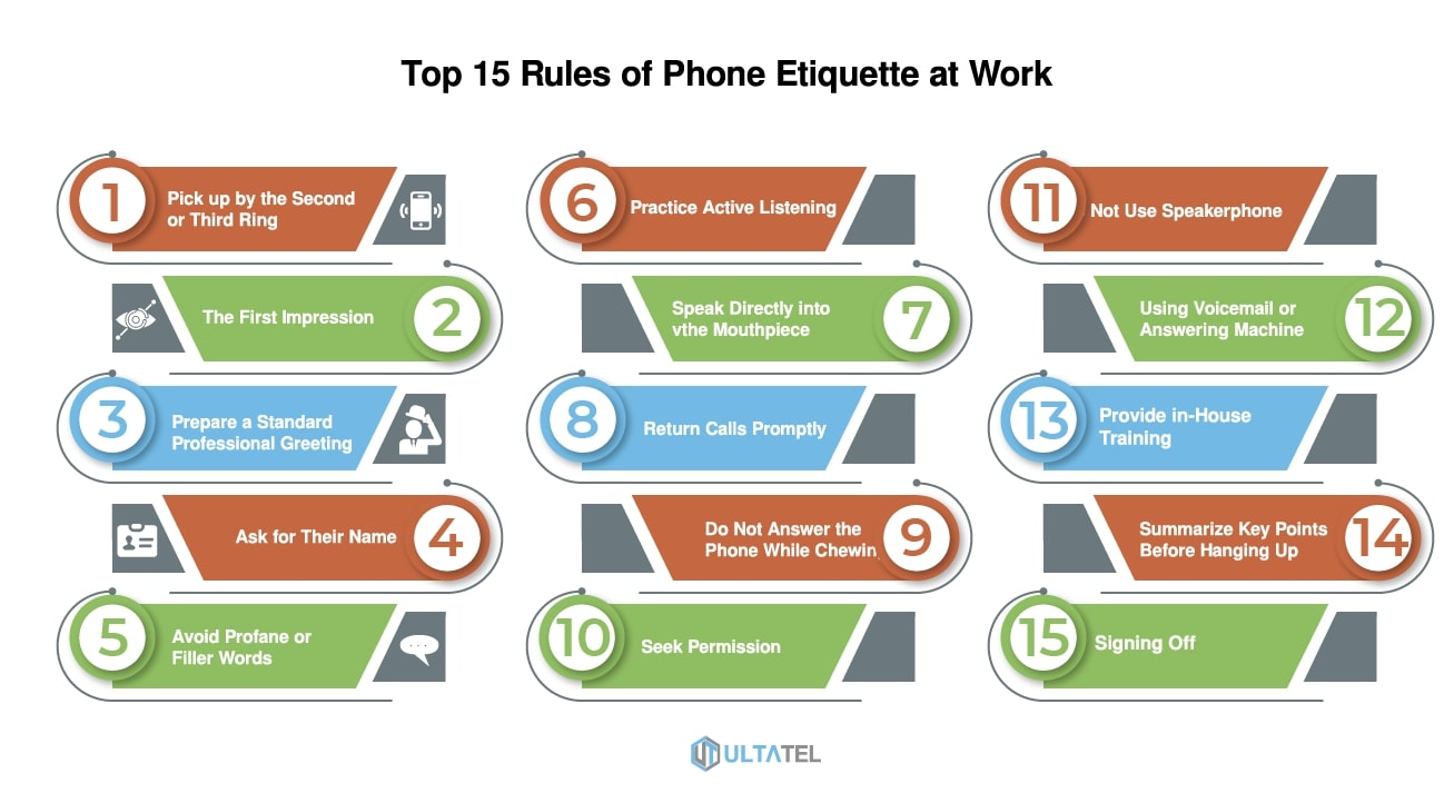 Top 15 Rules of Phone Etiquette at Work Infographics