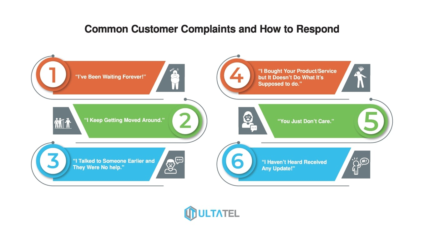 Common Customer Complaints and How to Respond Infographics