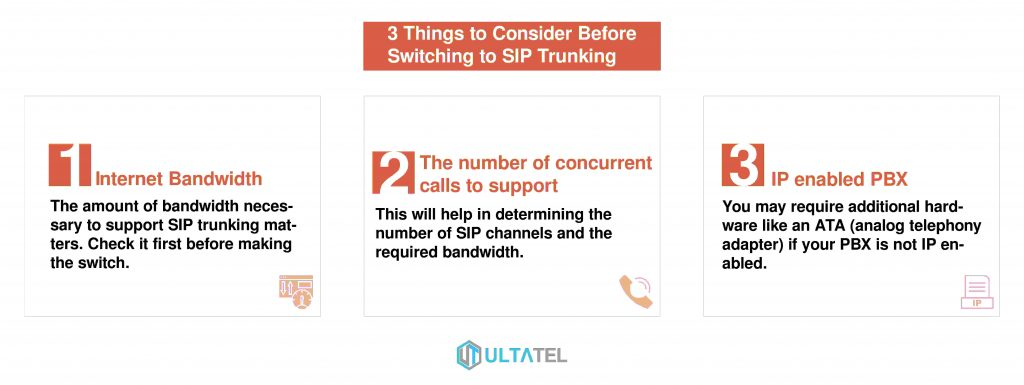 Things to Consider Before Switching to SIP Trunking Infographic