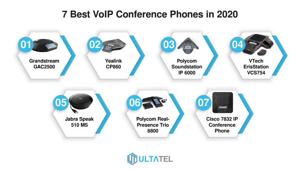 7 Best VoIP Conference Phones in 2020 Infographics