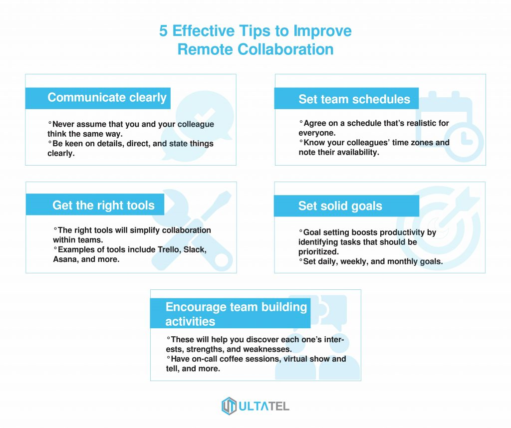 Effective Tips to Improve Remote Collaboration Infographic