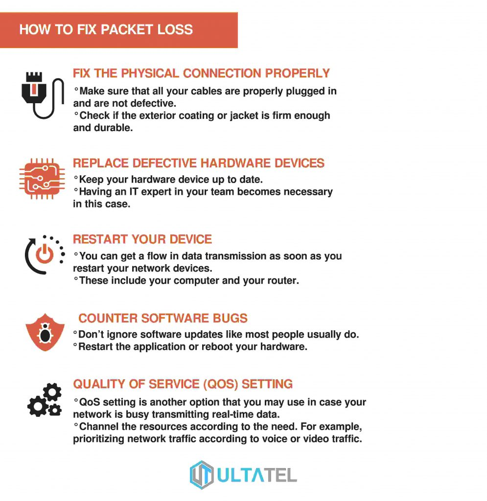 how to fix packet loss infographics