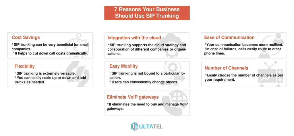 benefits of sip trunking infographic