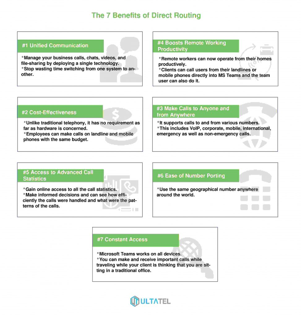 Direct Routing Benefits Infographic