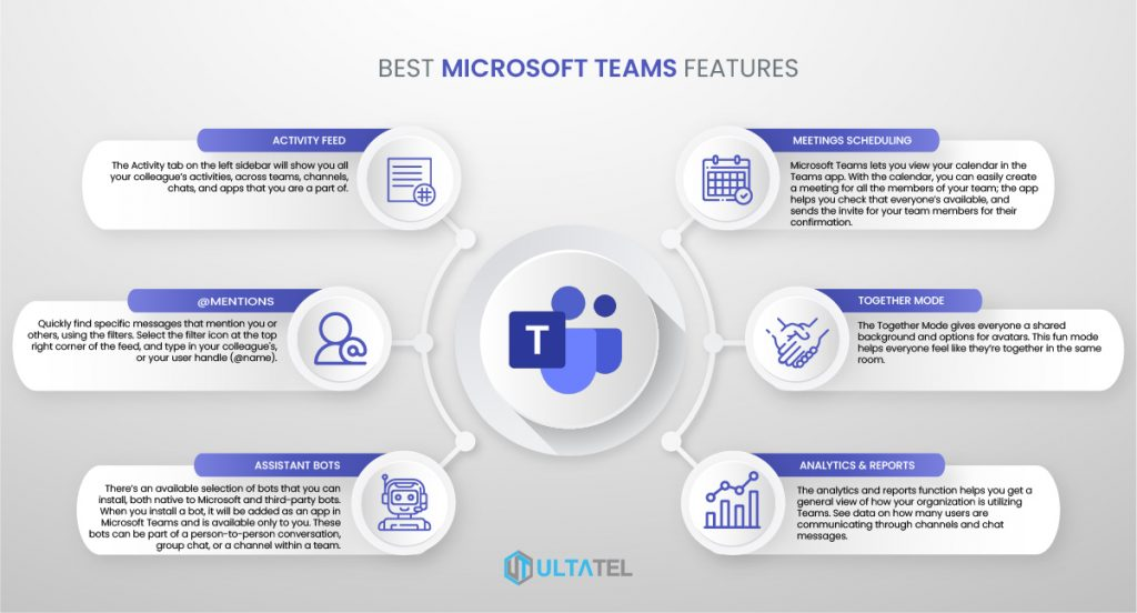 best microsoft teams features